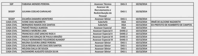 Lista-dos-exonerados-da-Casa-Civil2