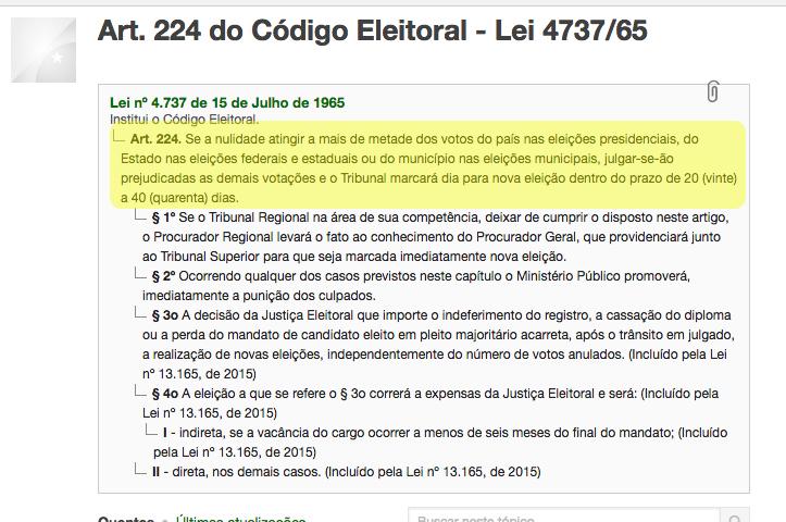 Artigo 224 codigo eleitoral